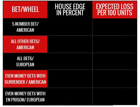 bet-wheel