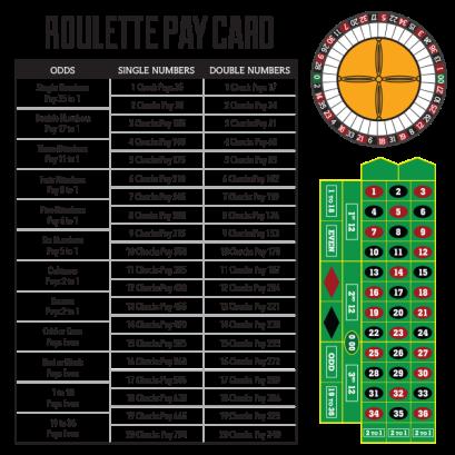 roulettepaycard_600x600-1